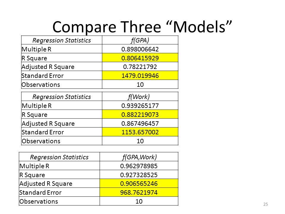 Compare Three Models
