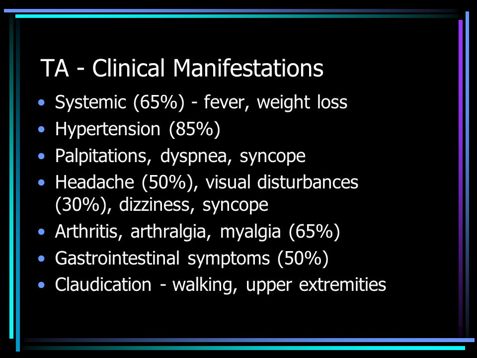TA - Clinical Manifestations