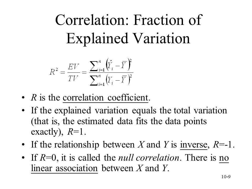 Correlation: Fraction of Explained Variation