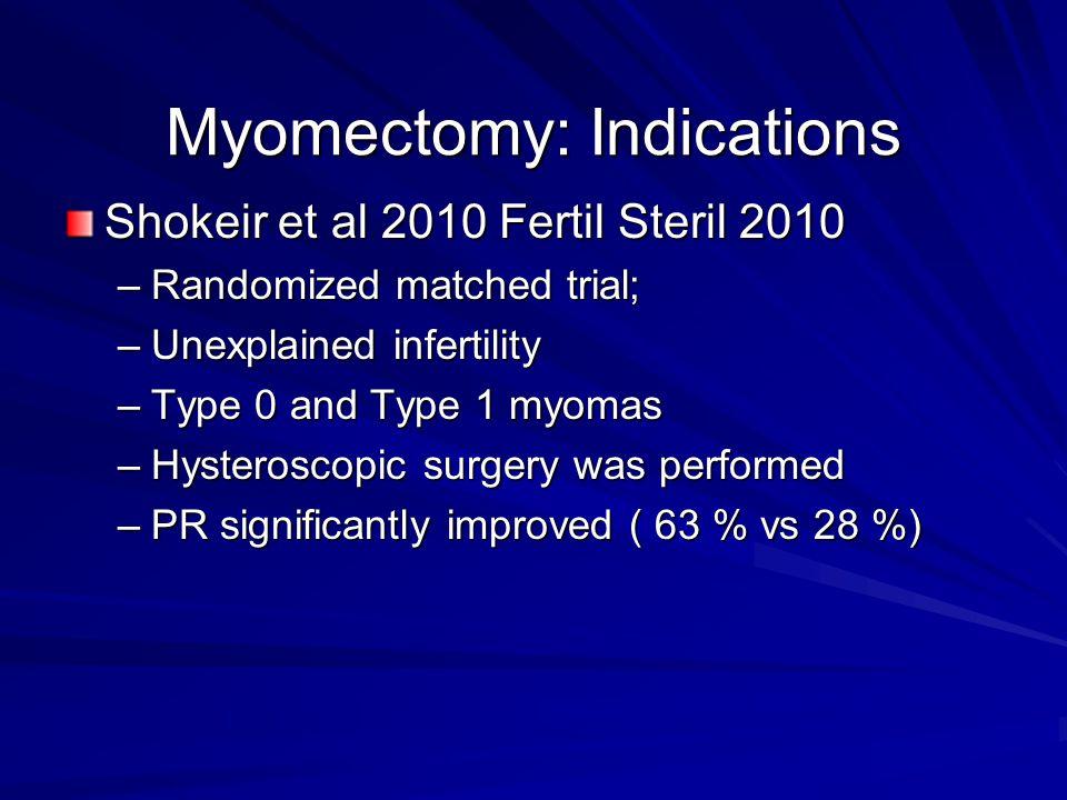 Myomectomy: Indications