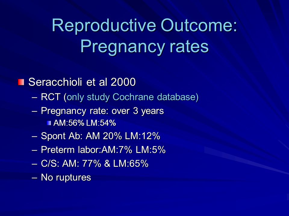 Reproductive Outcome: Pregnancy rates