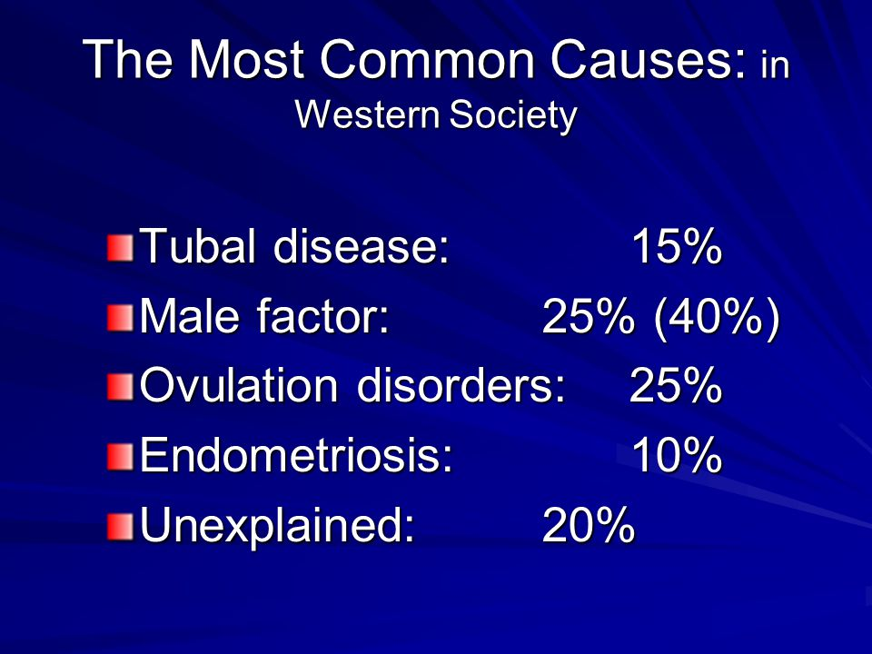 The Most Common Causes: in Western Society