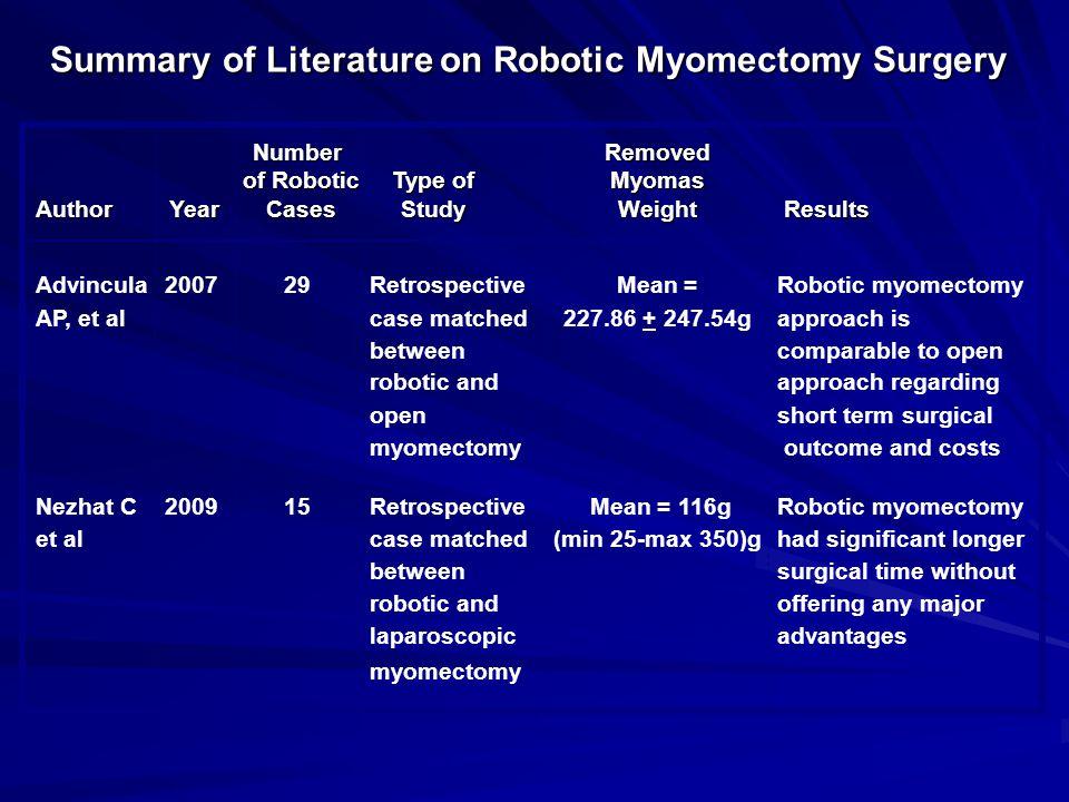 Summary of Literature on Robotic Myomectomy Surgery