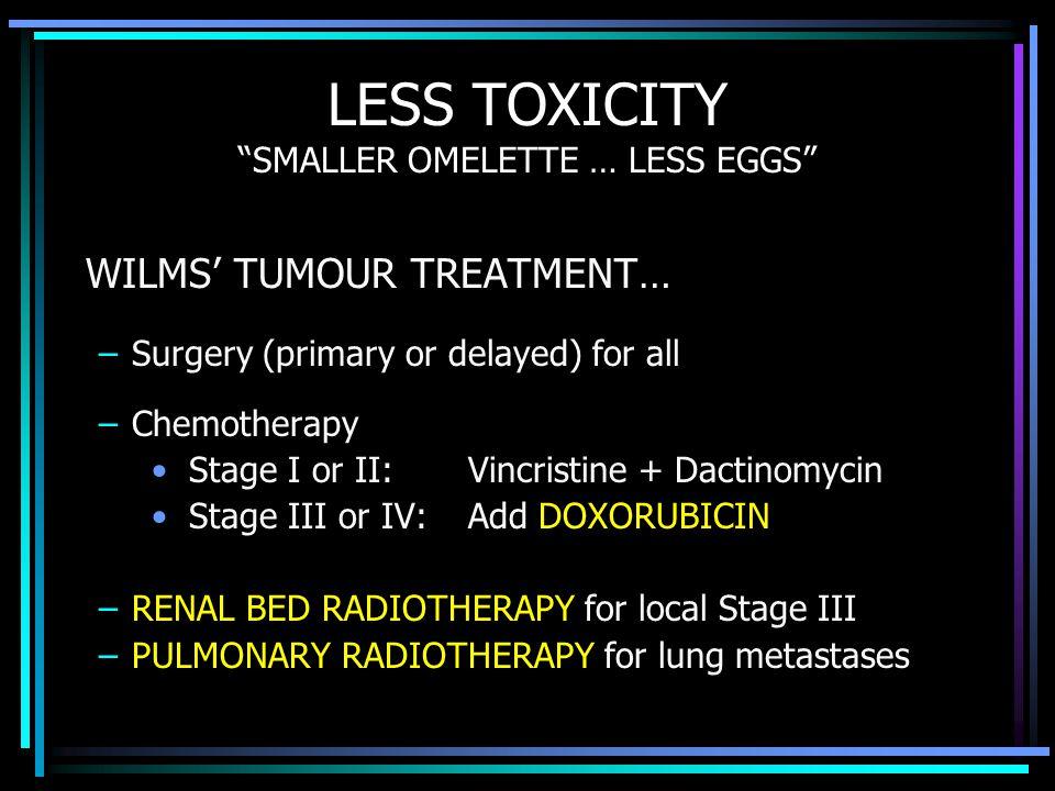 LESS TOXICITY SMALLER OMELETTE … LESS EGGS