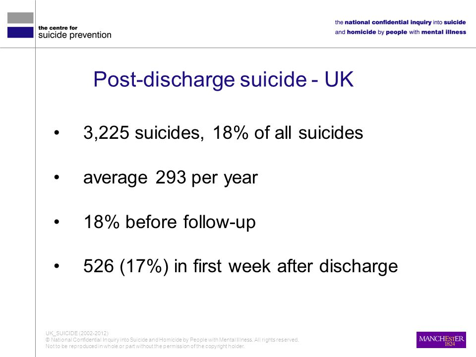 Post-discharge suicide - UK