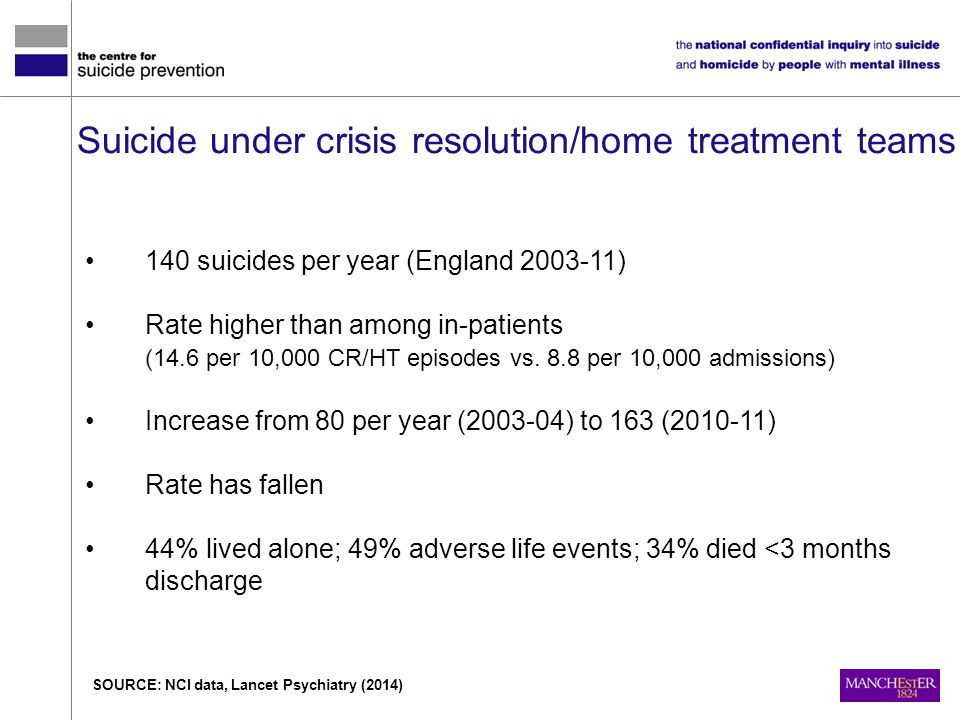 Suicide under crisis resolution/home treatment teams