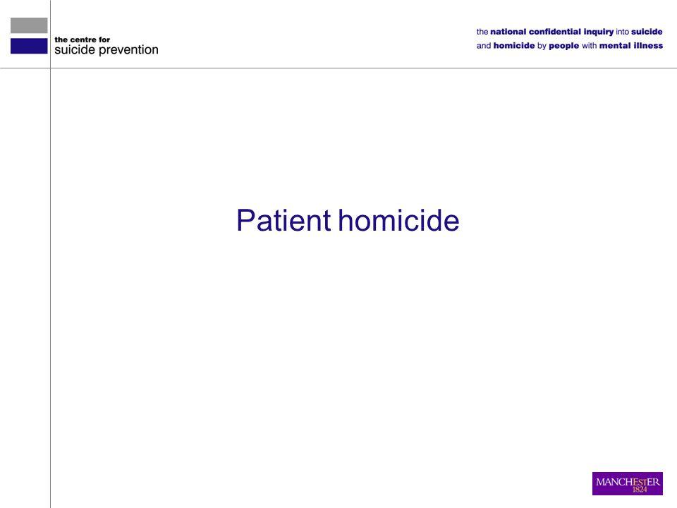 Patient homicide