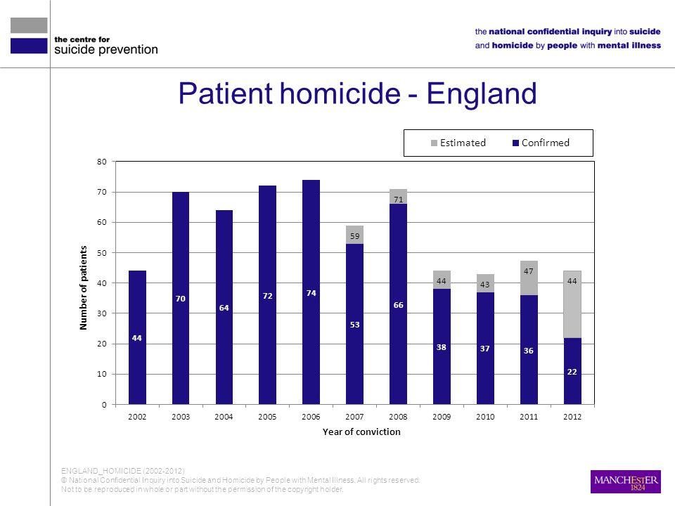 Patient homicide - England