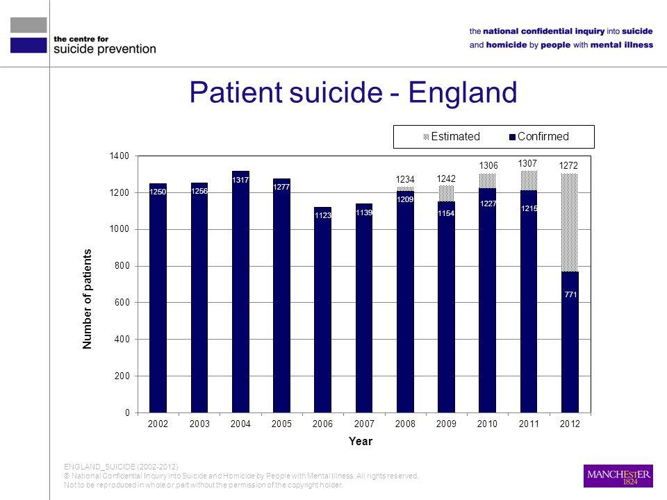 Patient suicide - England
