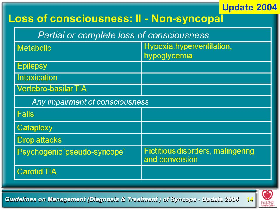 Loss of consciousness: II - Non-syncopal