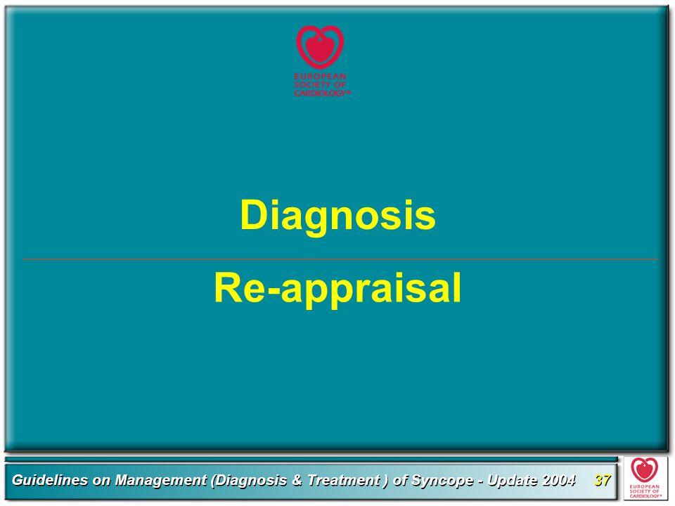Diagnosis Re-appraisal