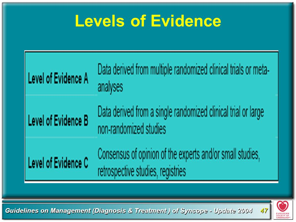 Levels of Evidence