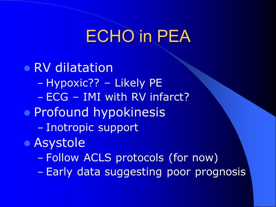 ECHO in PEA RV dilatation Profound hypokinesis Asystole