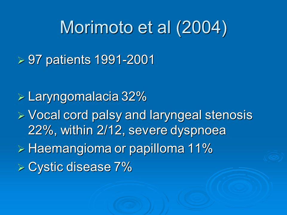 Morimoto et al (2004) 97 patients 1991-2001 Laryngomalacia 32%