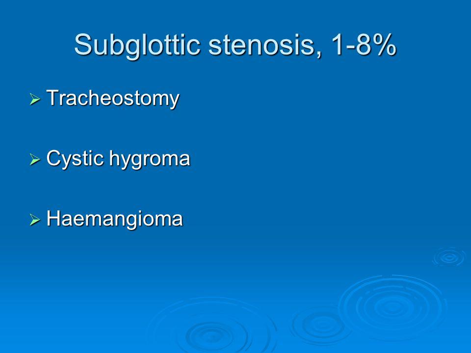 Subglottic stenosis, 1-8%