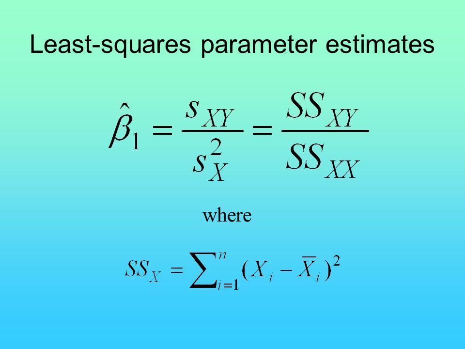 Least-squares parameter estimates