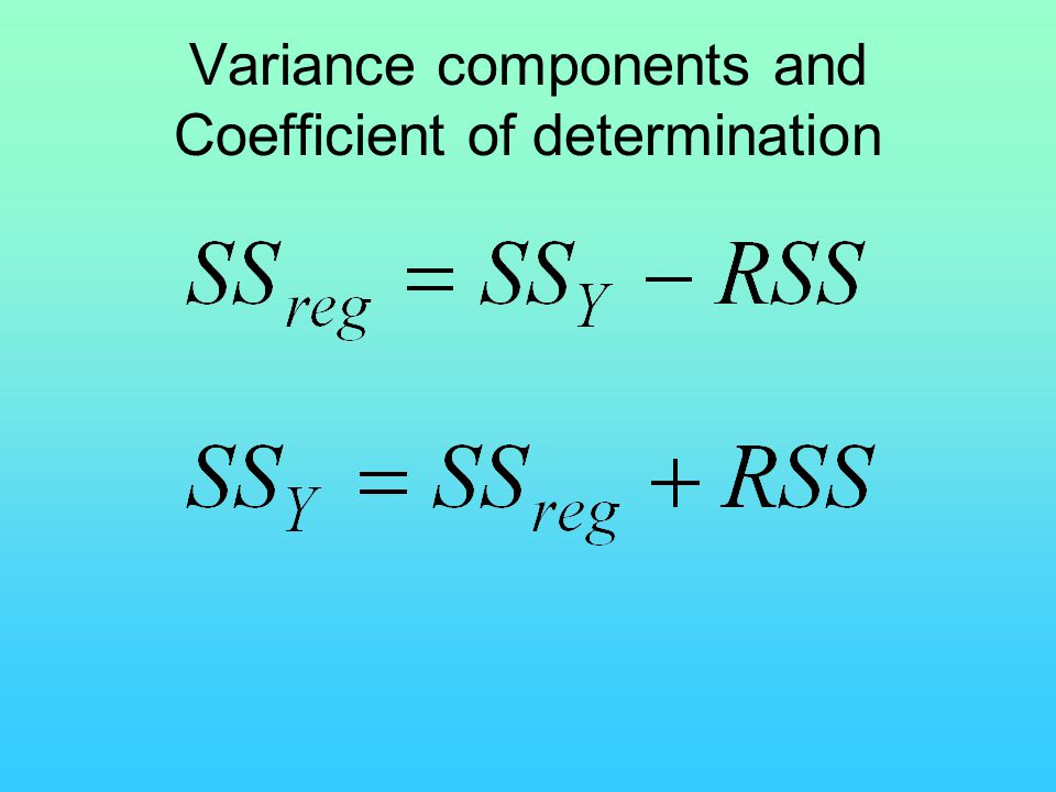 Variance components and Coefficient of determination