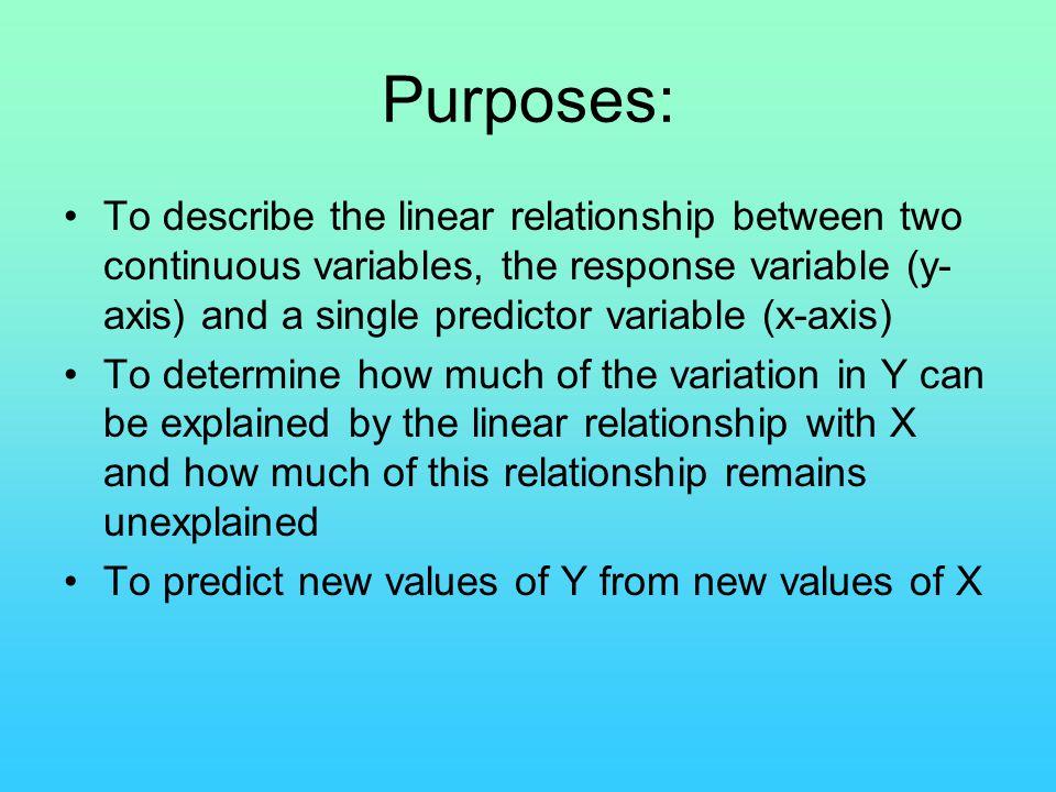 Purposes: