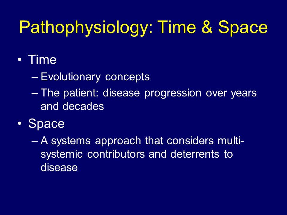 Pathophysiology: Time & Space