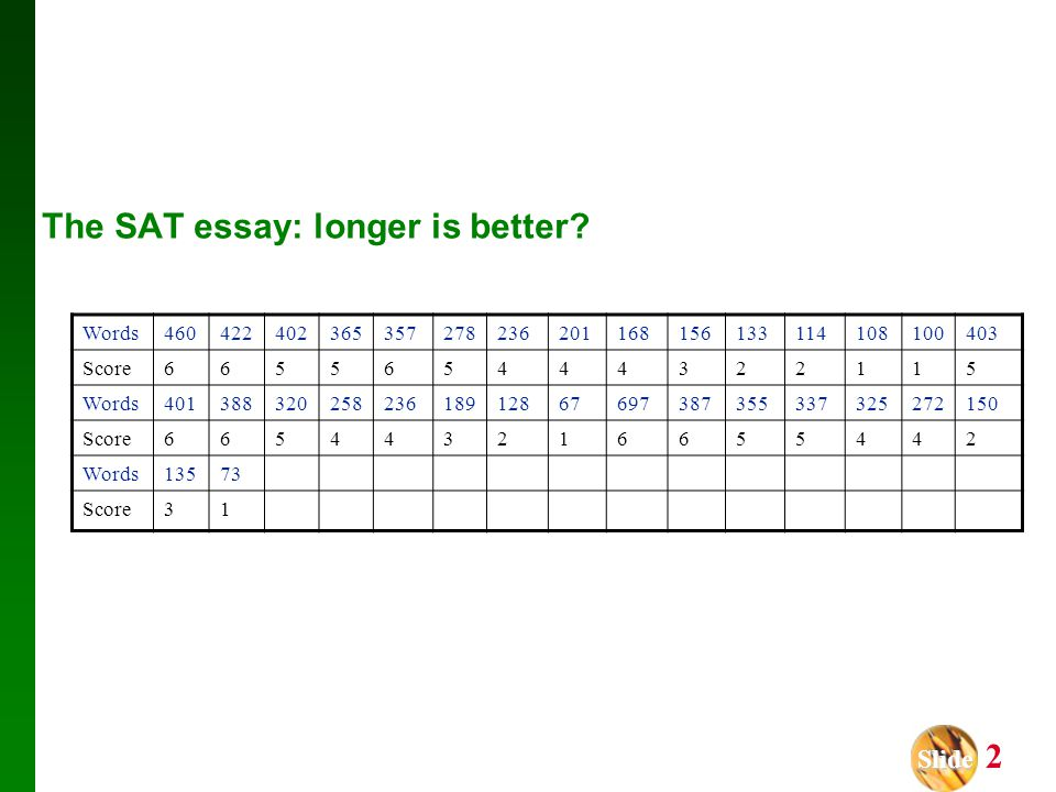 The SAT essay: longer is better