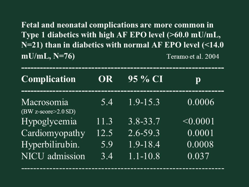 Fetal and neonatal complications are more common in Type 1 diabetics with high AF EPO level (>60.0 mU/mL, N=21) than in diabetics with normal AF EPO level (<14.0 mU/mL, N=76) Teramo et al.