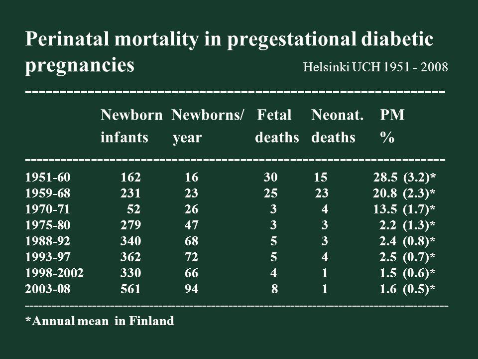 Perinatal mortality in pregestational diabetic pregnancies Helsinki UCH 1951 - 2008 ------------------------------------------------------------ Newborn Newborns/ Fetal Neonat.