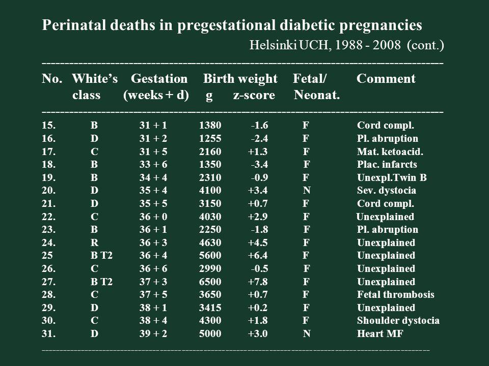 Perinatal deaths in pregestational diabetic pregnancies
