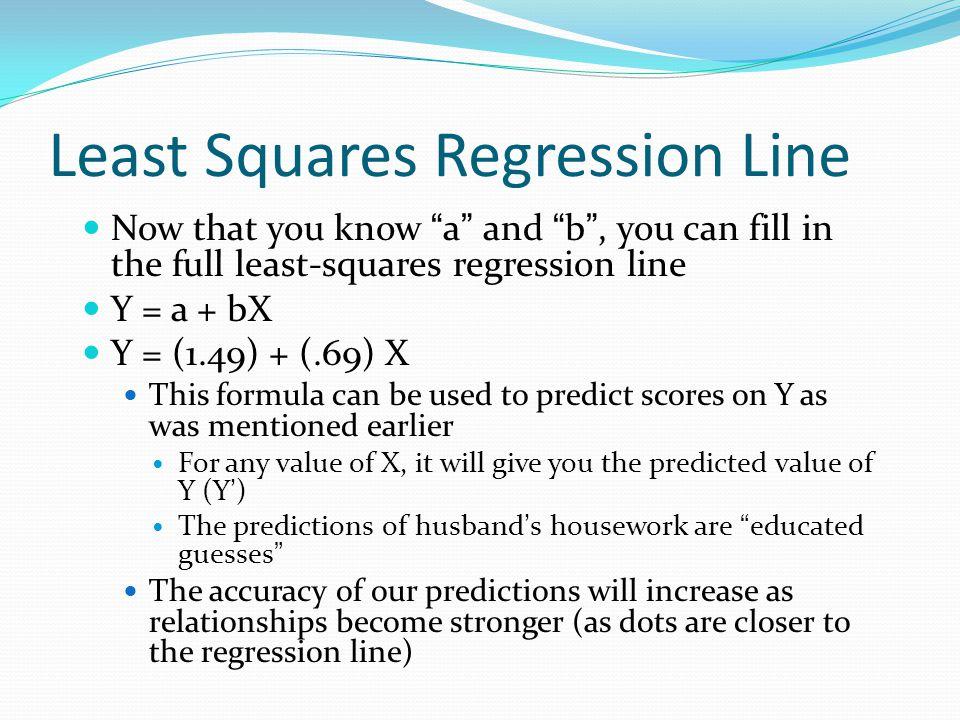 Least Squares Regression Line