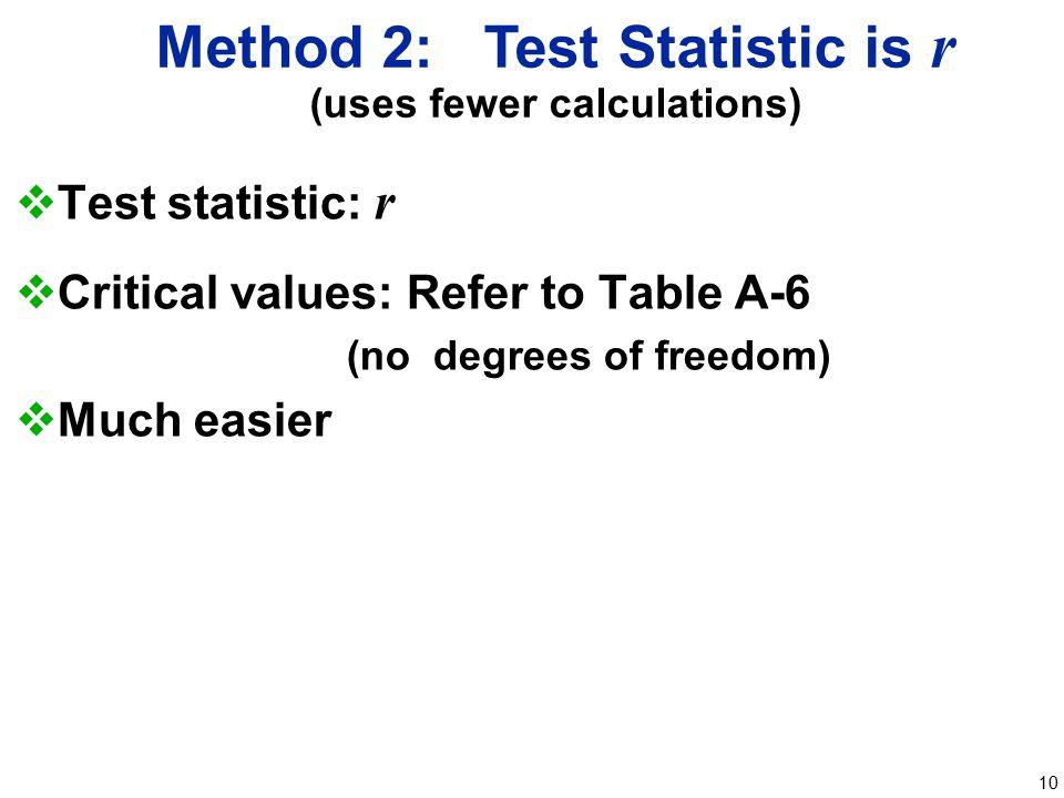 Method 2: Test Statistic is r
