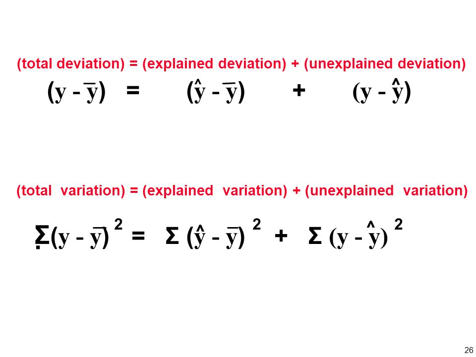 Σ(y - y) 2 = Σ (y - y) 2 + Σ (y - y) 2