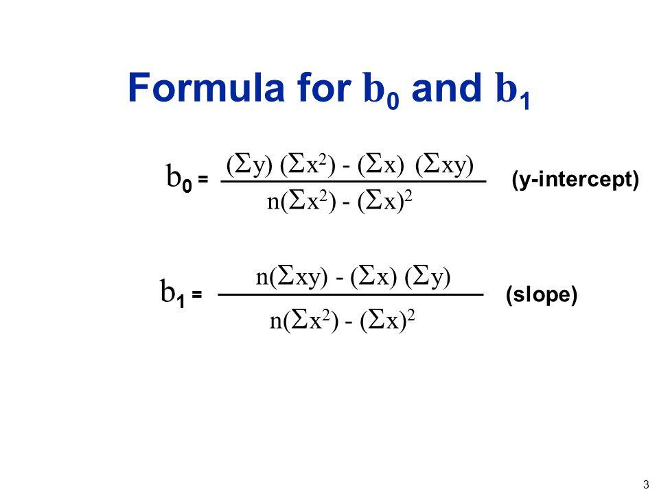 Formula for b0 and b1 b0 = (y-intercept) b1 = (slope)