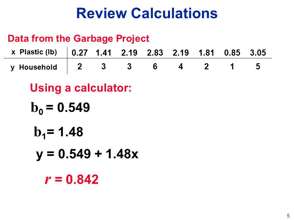 r = 0.842 Review Calculations b0 = 0.549 b1= 1.48 y = 0.549 + 1.48x