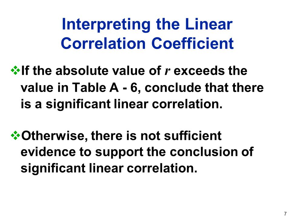 Interpreting the Linear Correlation Coefficient
