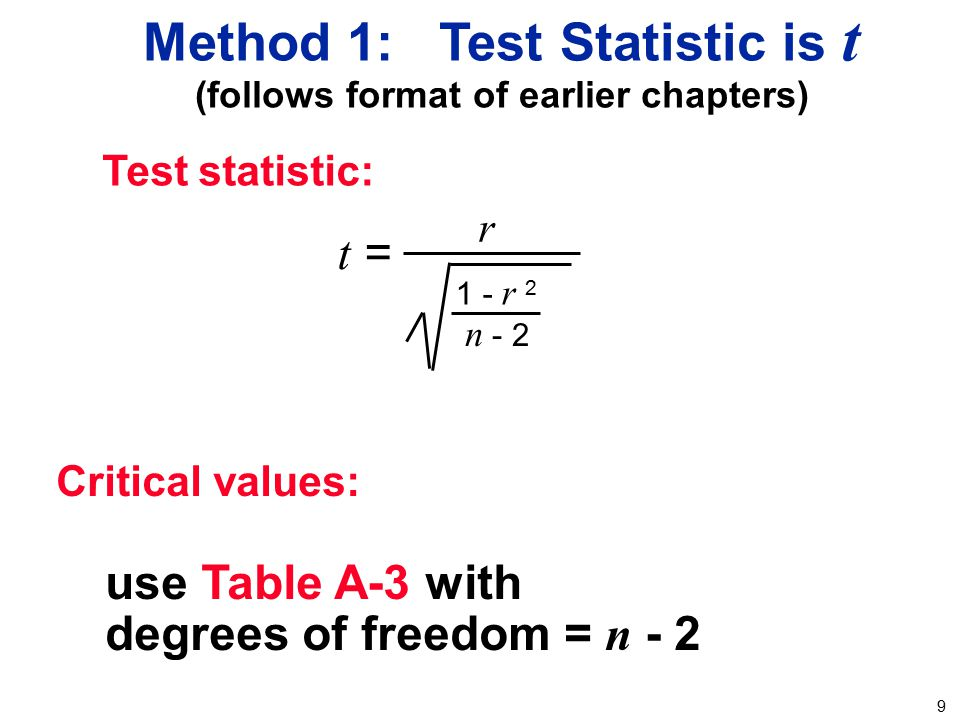 Method 1: Test Statistic is t (follows format of earlier chapters)