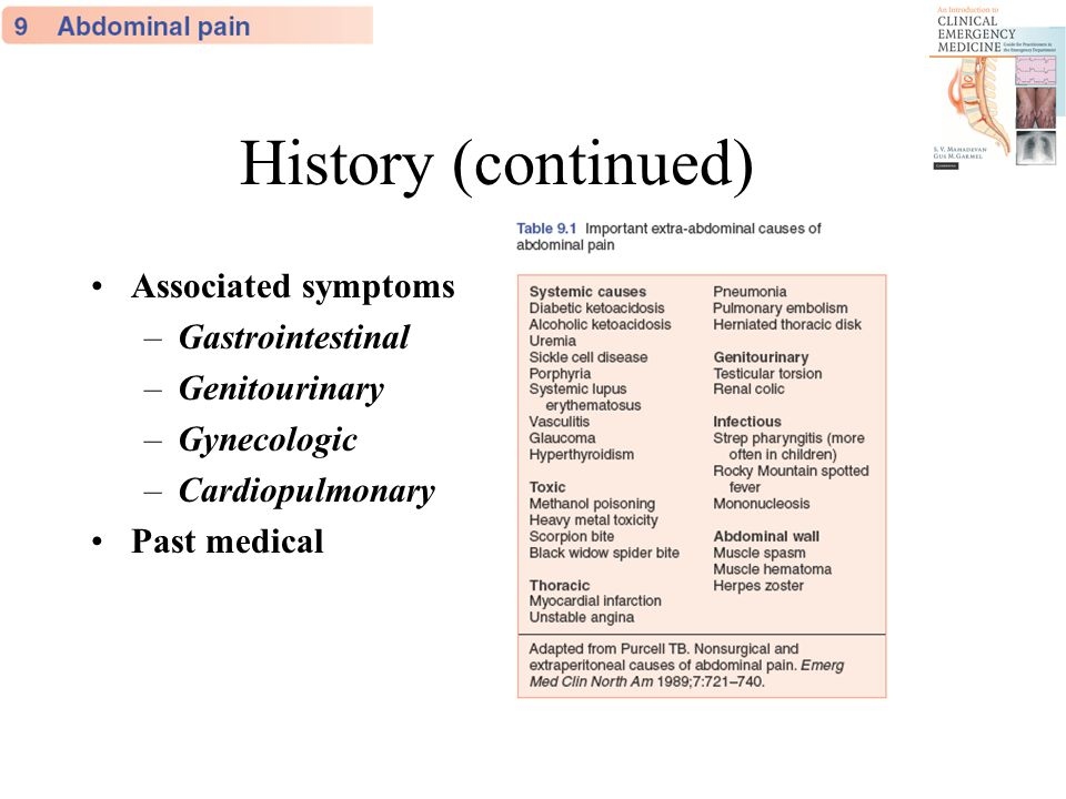 History (continued) Associated symptoms Gastrointestinal Genitourinary