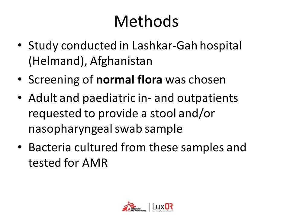 Methods Study conducted in Lashkar-Gah hospital (Helmand), Afghanistan