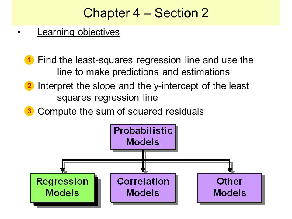 Chapter 4 – Section 2 Learning objectives