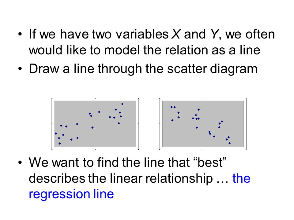 If we have two variables X and Y, we often would like to model the relation as a line