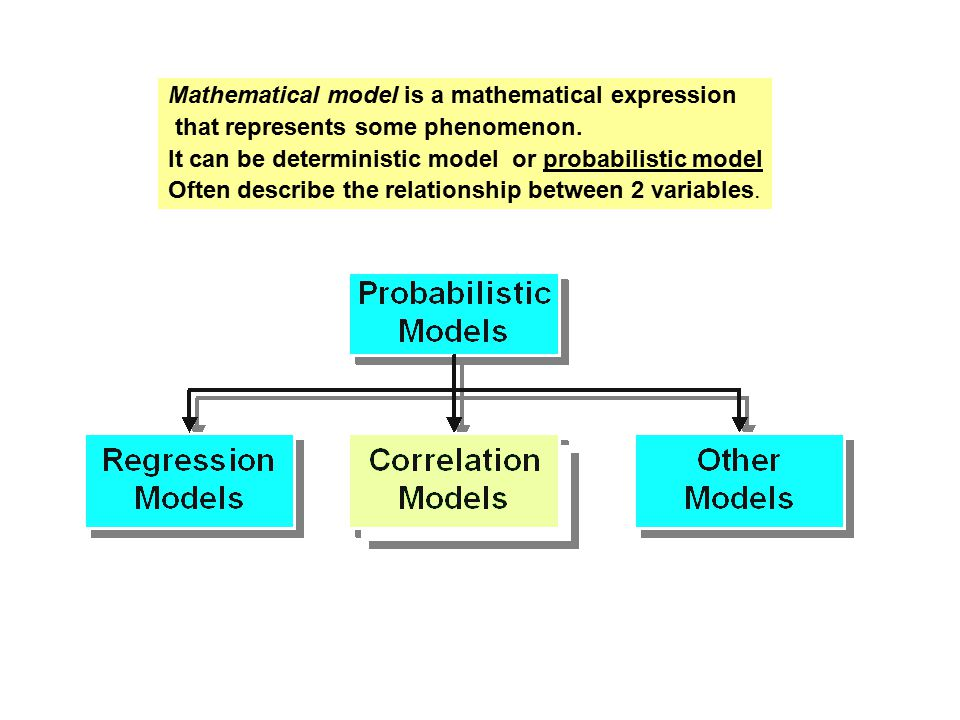 Mathematical model is a mathematical expression