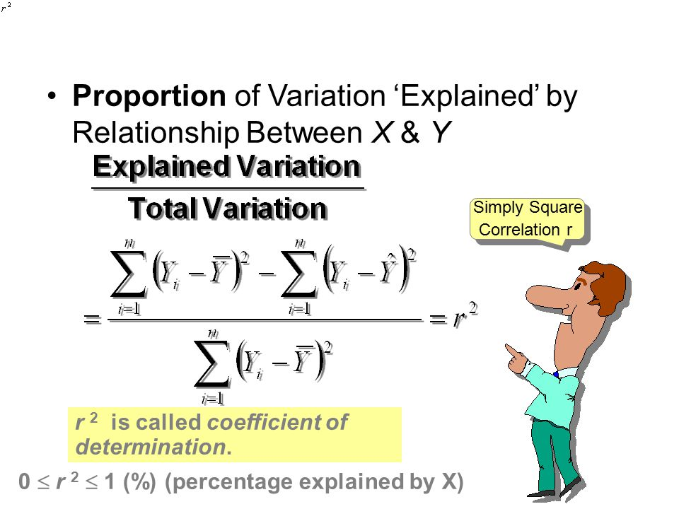 Proportion of Variation 'Explained' by Relationship Between X & Y