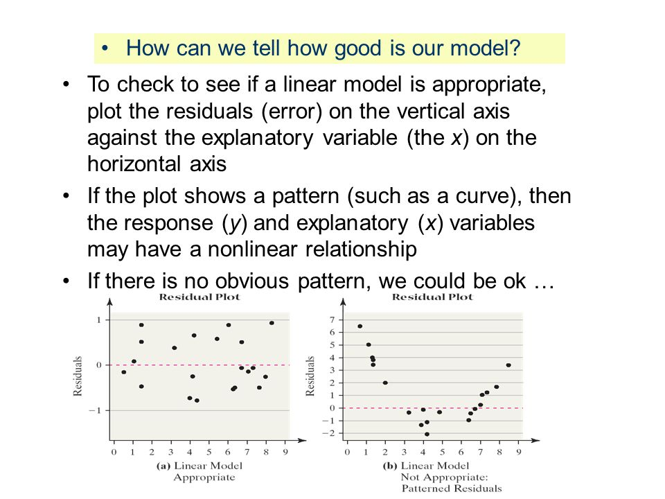How can we tell how good is our model