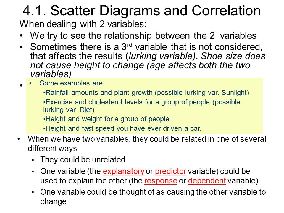4.1. Scatter Diagrams and Correlation
