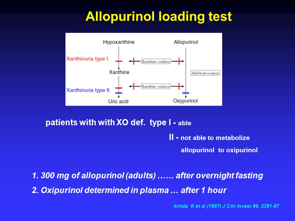 Allopurinol loading test