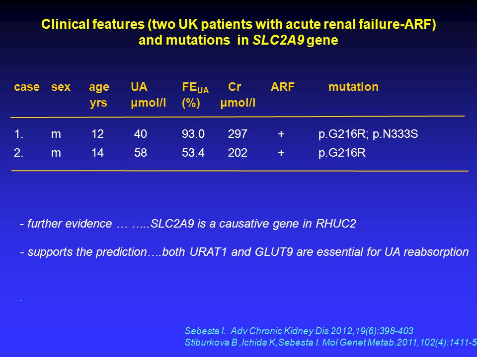 Clinical features (two UK patients with acute renal failure-ARF)