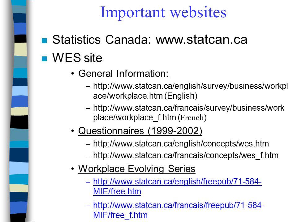 Important websites Statistics Canada: www.statcan.ca WES site