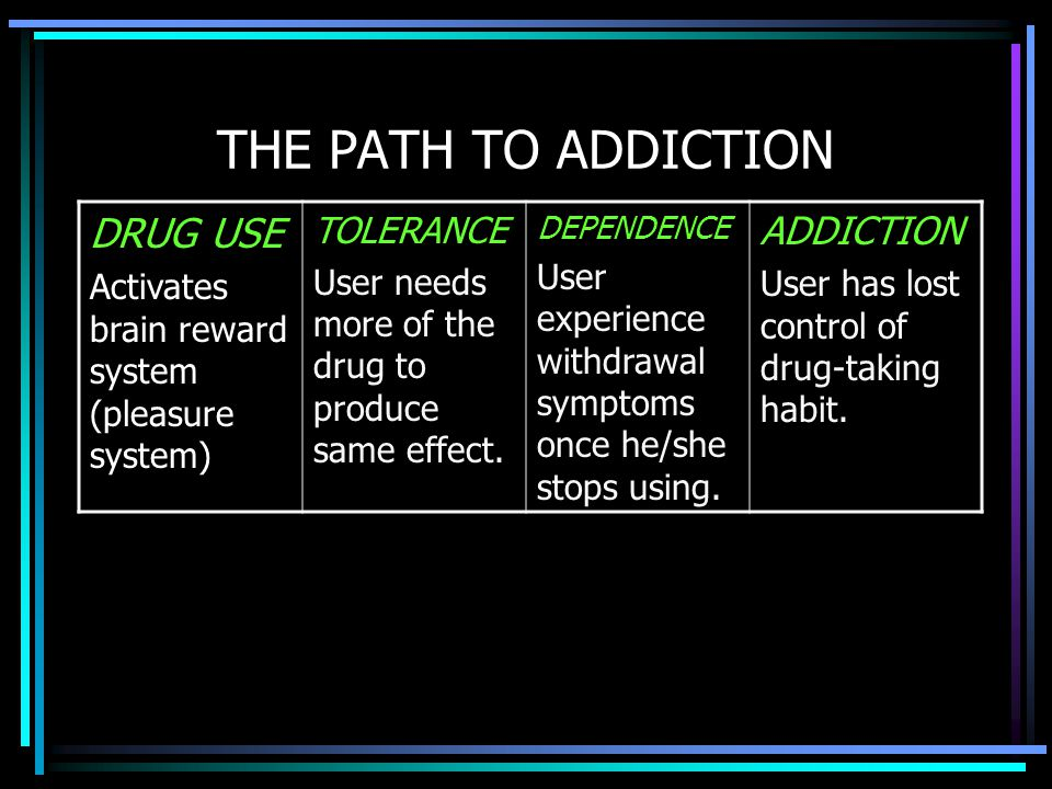 THE PATH TO ADDICTION DRUG USE ADDICTION TOLERANCE