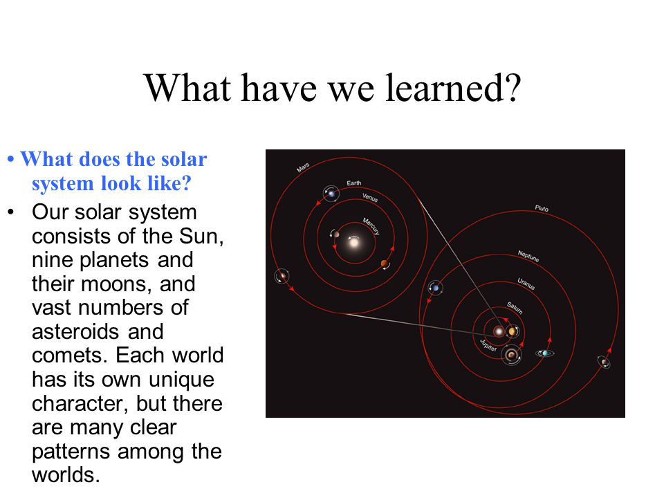What have we learned • What does the solar system look like