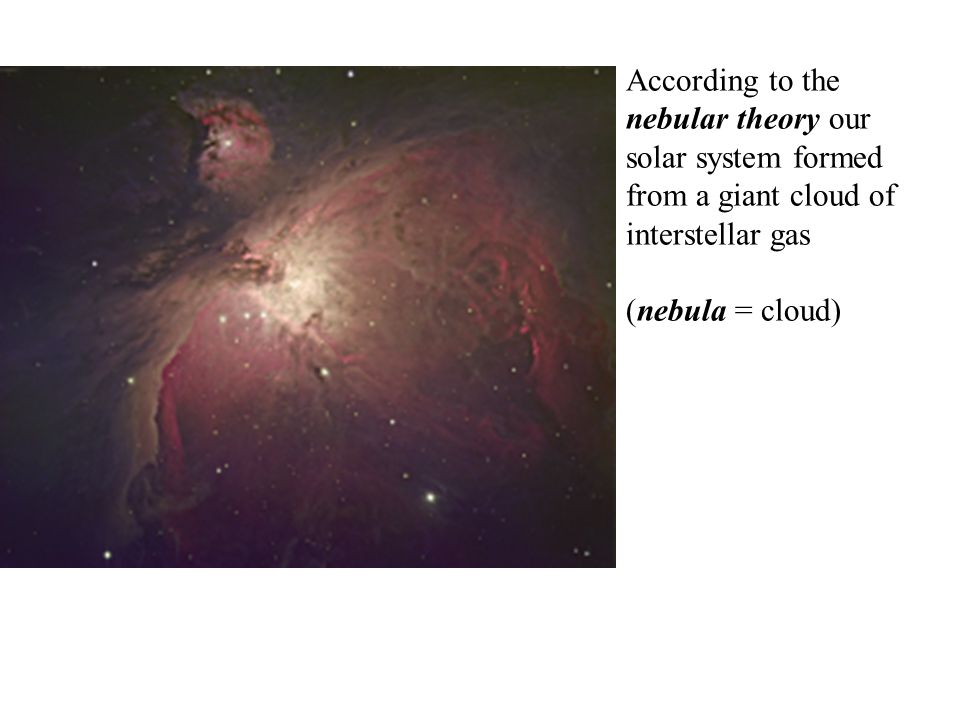 According to the nebular theory our solar system formed from a giant cloud of interstellar gas