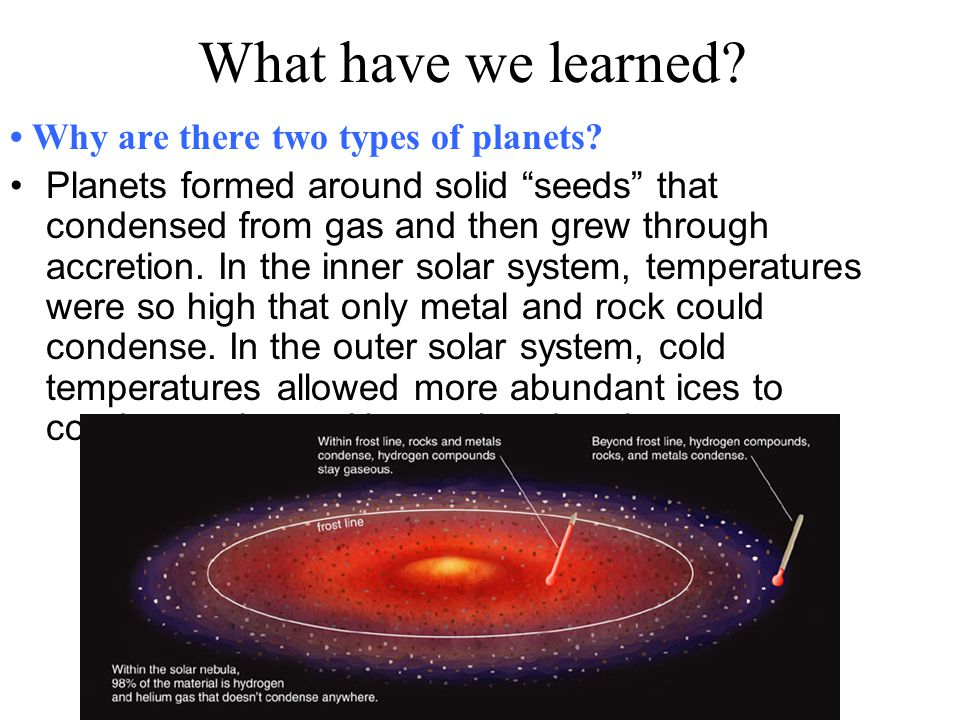 What have we learned • Why are there two types of planets