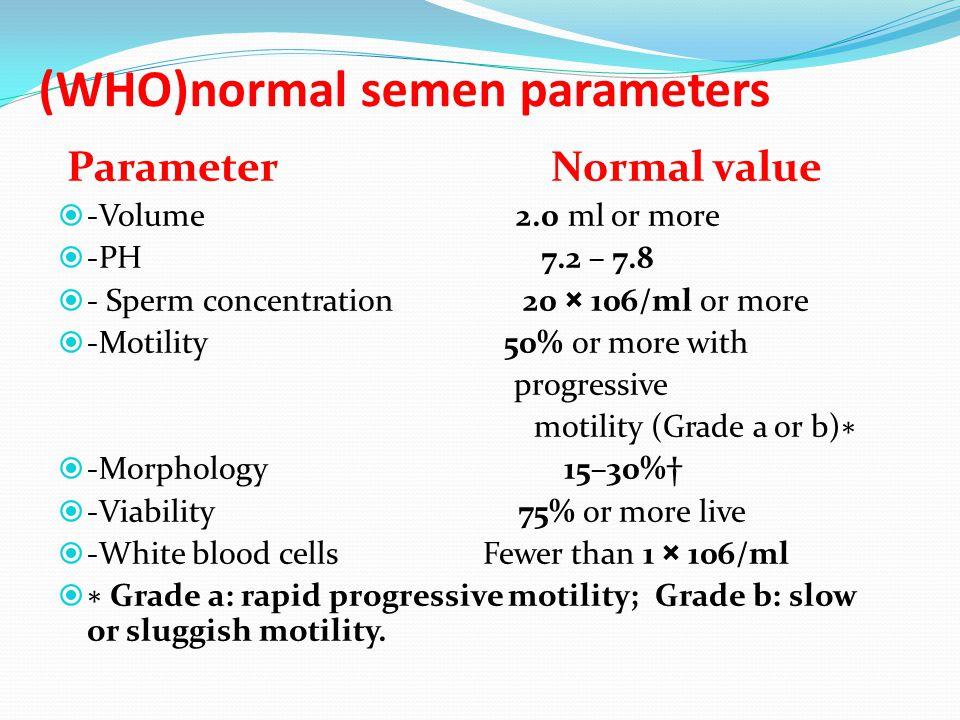 (WHO)normal semen parameters